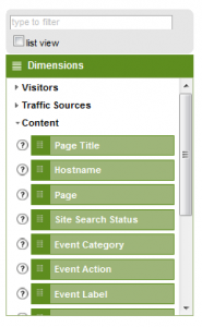 Example of Google Analytics dashboard