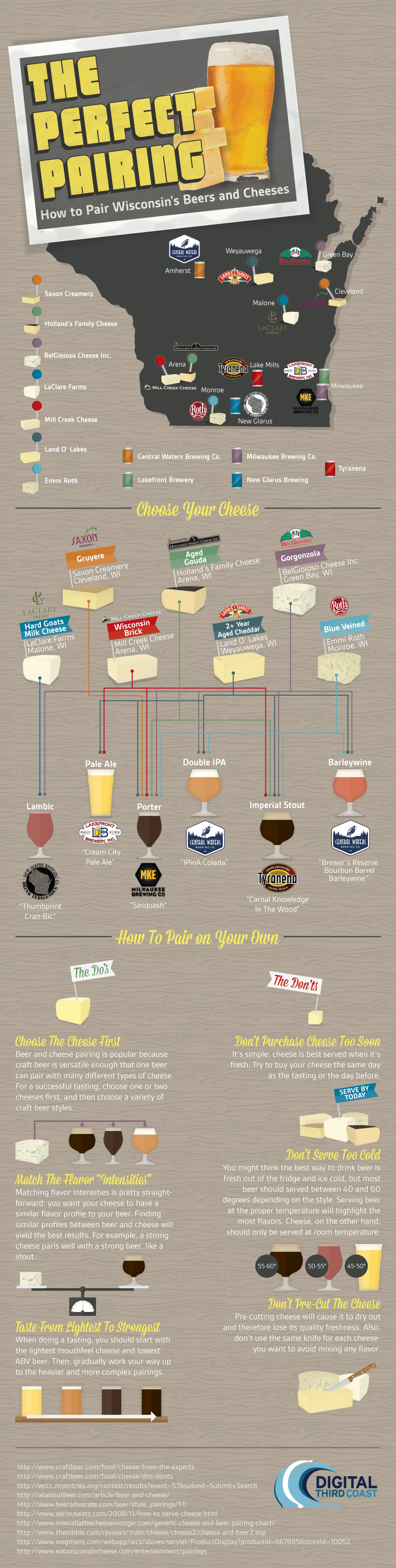 Wisconsin beer and cheese pairings infographic.