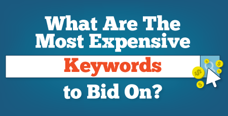 What is the most expensive keyword to bid on?