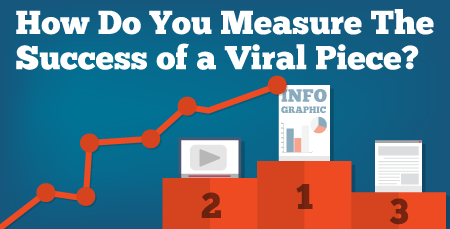How do you measure the success of a viral piece?