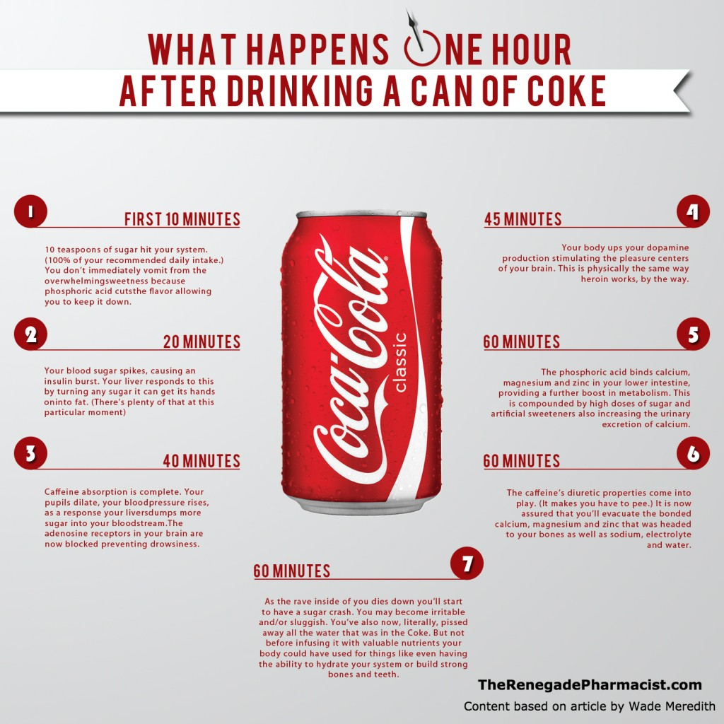 Why this Coke infographic was shareable