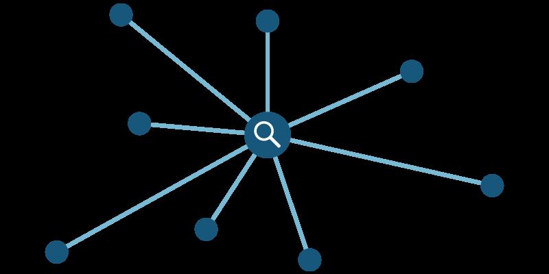 Create successful keyword mapping