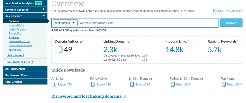 Moz link analysis results