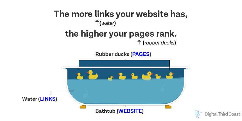 bathtub graphic