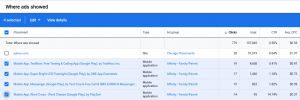 Google Display Network where ads show