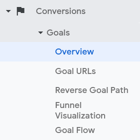 Google Analytics conversion analysis