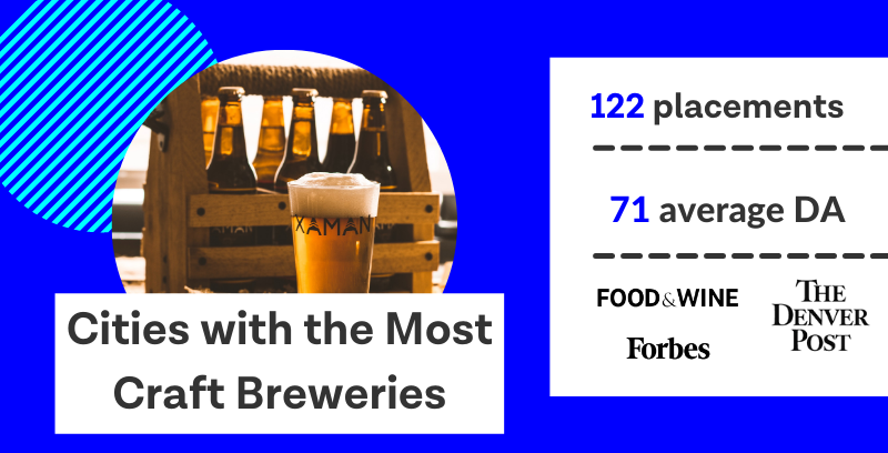 Cities with the most craft breweries earned 122 placements with an average domain authority of 71.