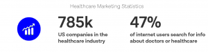 785 thousand united states healthcare companies