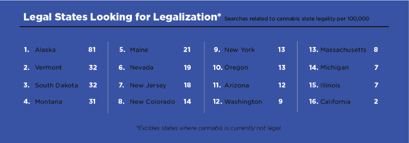 States looking for cannabis legalization, by state